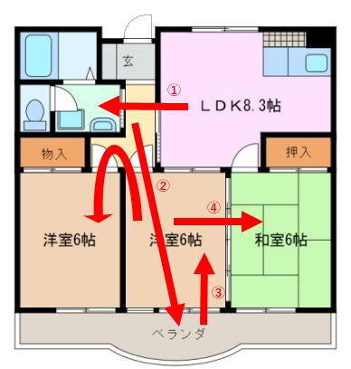 401号室家事動線゙.png