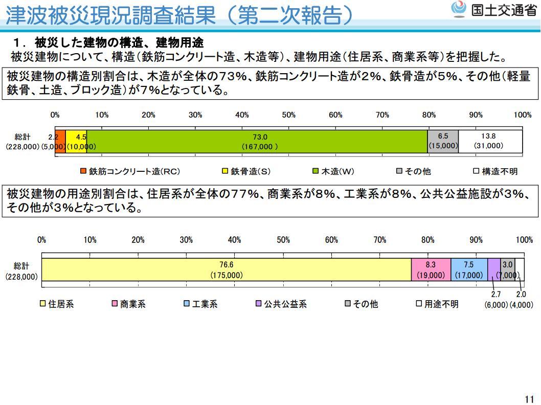 http://xn--wbs69nb3g625btba.com/main/kokudo.jpg